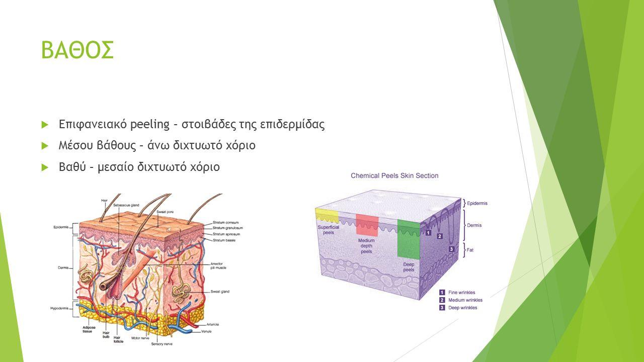 Lasers για Φωτογήρανση  Non ablative treatment (θεραπεία χωρίς επιδερμικές βλάβες) - Μη αφαιρετικά laser  Skin Resurfacing Ablative Lasers (Επεμβατικά ή Αφαιρετικά Lasers)