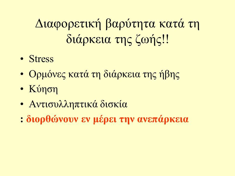 Διαφορετική βαρύτητα κατά τη διάρκεια της ζωής!! Stress Ορμόνες κατά τη διάρκεια της ήβης Κύηση Αντισυλληπτικά δισκία : διορθώνουν εν μέρει την ανεπάρ
