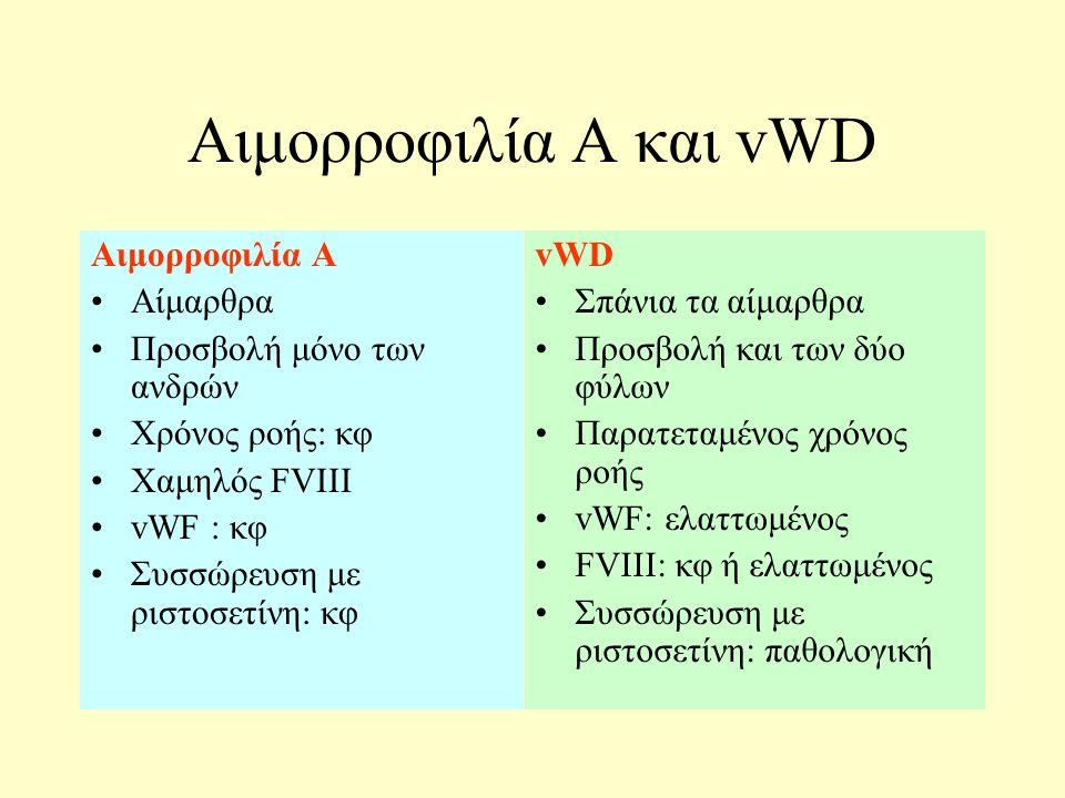 Αιμορροφιλία Α και vWD Αιμορροφιλία Α Αίμαρθρα Προσβολή μόνο των ανδρών Χρόνος ροής: κφ Χαμηλός FVIII vWF : κφ Συσσώρευση με ριστοσετίνη: κφ vWD Σπάνι