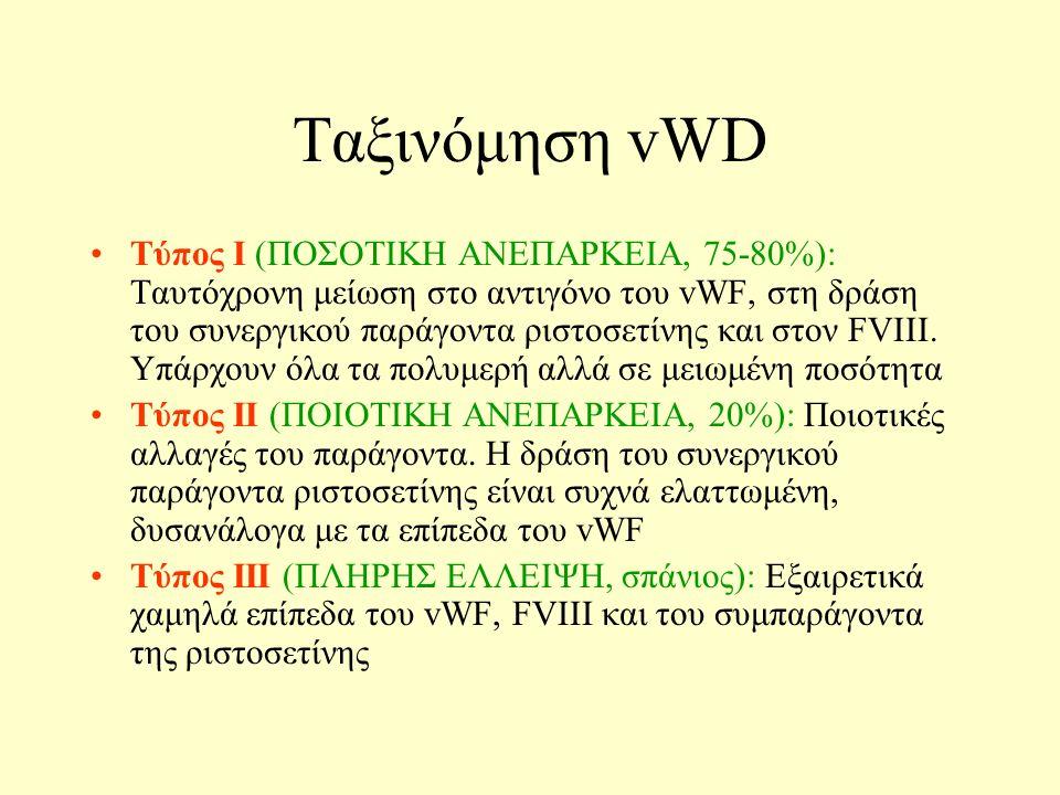 Ταξινόμηση vWD Τύπος Ι (ΠΟΣΟΤΙΚΗ ΑΝΕΠΑΡΚΕΙΑ, 75-80%): Ταυτόχρονη μείωση στο αντιγόνο του vWF, στη δράση του συνεργικού παράγοντα ριστοσετίνης και στον FVIII.