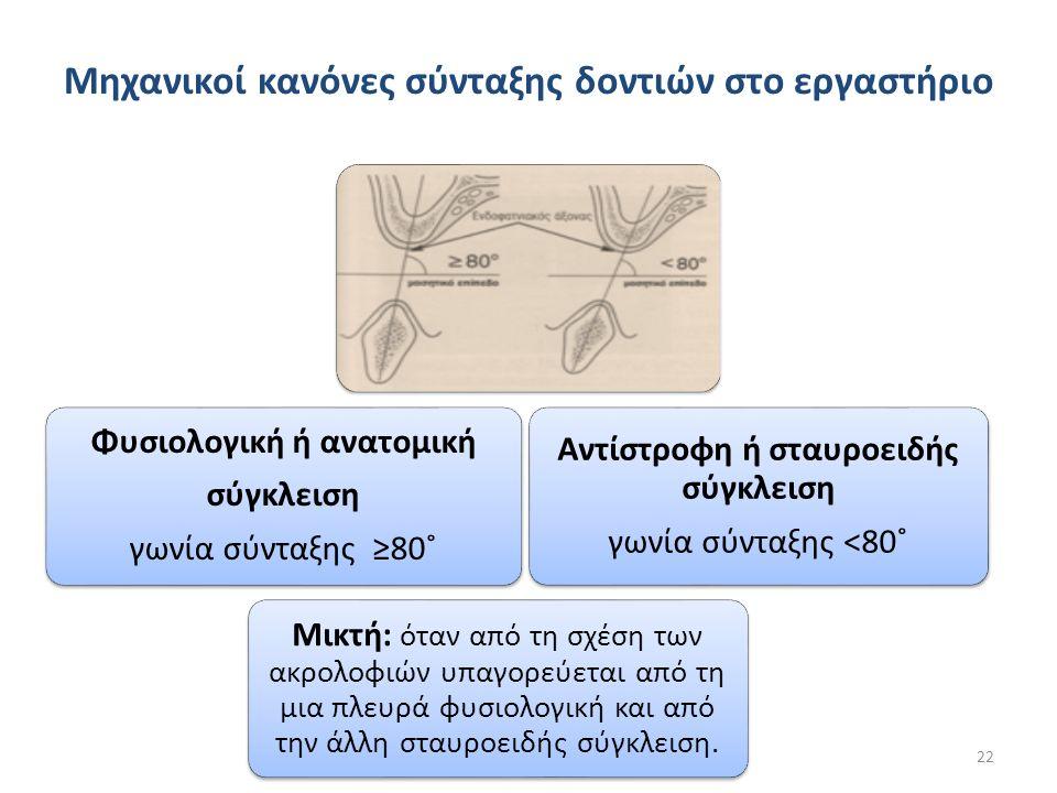 Φυσιολογική ή ανατομική σύγκλειση γωνία σύνταξης ≥80˚ Μικτή: όταν από τη σχέση των ακρολοφιών υπαγορεύεται από τη μια πλευρά φυσιολογική και από την άλλη σταυροειδής σύγκλειση.