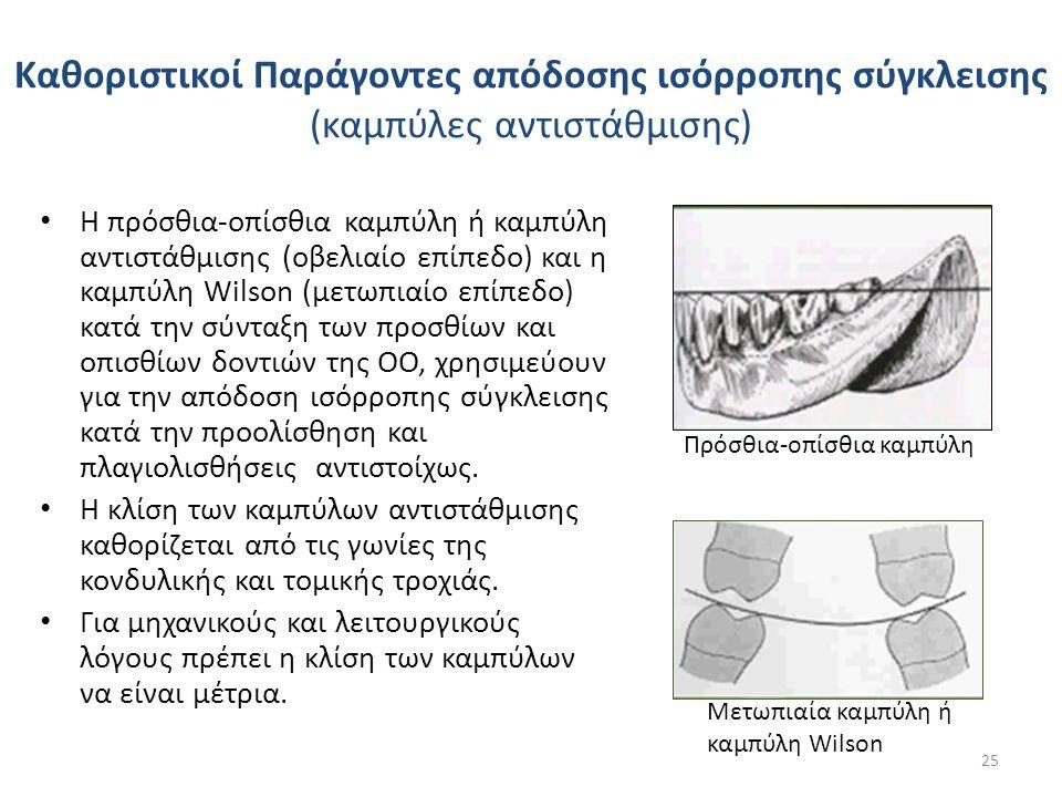 Η πρόσθια-οπίσθια καμπύλη ή καμπύλη αντιστάθμισης (οβελιαίο επίπεδο) και η καμπύλη Wilson (μετωπιαίο επίπεδο) κατά την σύνταξη των προσθίων και οπισθίων δοντιών της ΟΟ, χρησιμεύουν για την απόδοση ισόρροπης σύγκλεισης κατά την προολίσθηση και πλαγιολισθήσεις αντιστοίχως.