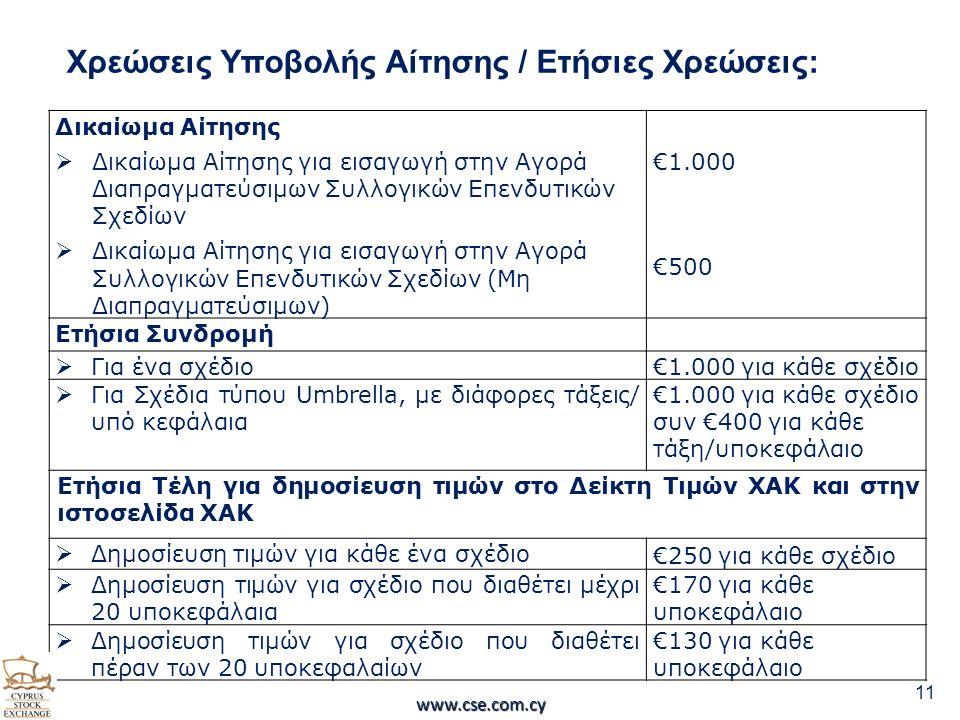 11 Δικαίωμα Αίτησης  Δικαίωμα Αίτησης για εισαγωγή στην Αγορά Διαπραγματεύσιμων Συλλογικών Επενδυτικών Σχεδίων  Δικαίωμα Αίτησης για εισαγωγή στην Αγορά Συλλογικών Επενδυτικών Σχεδίων (Μη Διαπραγματεύσιμων) €1.000 €500 Ετήσια Συνδρομή  Για ένα σχέδιο€1.000 για κάθε σχέδιο  Για Σχέδια τύπου Umbrella, με διάφορες τάξεις/ υπό κεφάλαια €1.000 για κάθε σχέδιο συν €400 για κάθε τάξη/υποκεφάλαιο Ετήσια Τέλη για δημοσίευση τιμών στο Δείκτη Τιμών ΧΑΚ και στην ιστοσελίδα ΧΑΚ  Δημοσίευση τιμών για κάθε ένα σχέδιο €250 για κάθε σχέδιο  Δημοσίευση τιμών για σχέδιο που διαθέτει μέχρι 20 υποκεφάλαια €170 για κάθε υποκεφάλαιο  Δημοσίευση τιμών για σχέδιο που διαθέτει πέραν των 20 υποκεφαλαίων €130 για κάθε υποκεφάλαιο Χρεώσεις Υποβολής Αίτησης / Ετήσιες Χρεώσεις: www.cse.com.cy