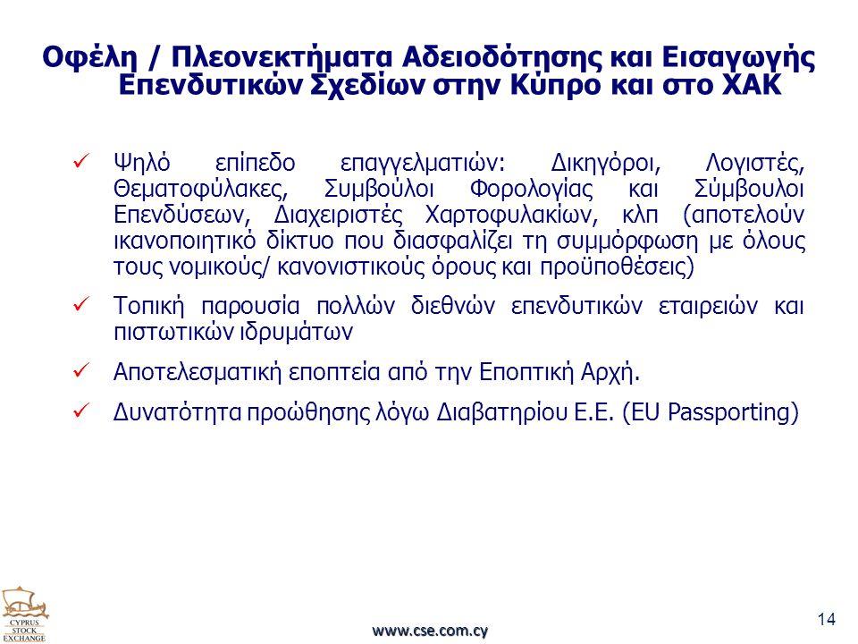 14 www.cse.com.cy Οφέλη / Πλεονεκτήματα Αδειοδότησης και Εισαγωγής Επενδυτικών Σχεδίων στην Κύπρο και στο ΧΑΚ Ψηλό επίπεδο επαγγελματιών: Δικηγόροι, Λογιστές, Θεματοφύλακες, Συμβούλοι Φορολογίας και Σύμβουλοι Επενδύσεων, Διαχειριστές Χαρτοφυλακίων, κλπ (αποτελούν ικανοποιητικό δίκτυο που διασφαλίζει τη συμμόρφωση με όλους τους νομικούς/ κανονιστικούς όρους και προϋποθέσεις) Τοπική παρουσία πολλών διεθνών επενδυτικών εταιρειών και πιστωτικών ιδρυμάτων Αποτελεσματική εποπτεία από την Εποπτική Αρχή.