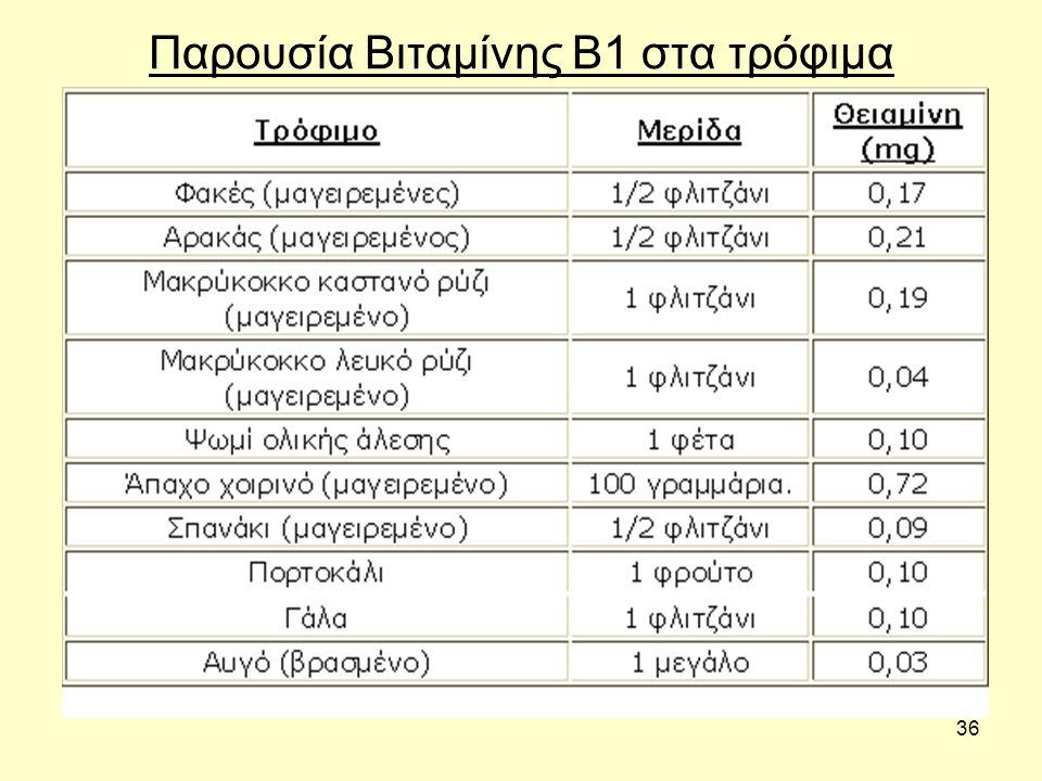 36 Παρουσία Βιταμίνης Β1 στα τρόφιμα