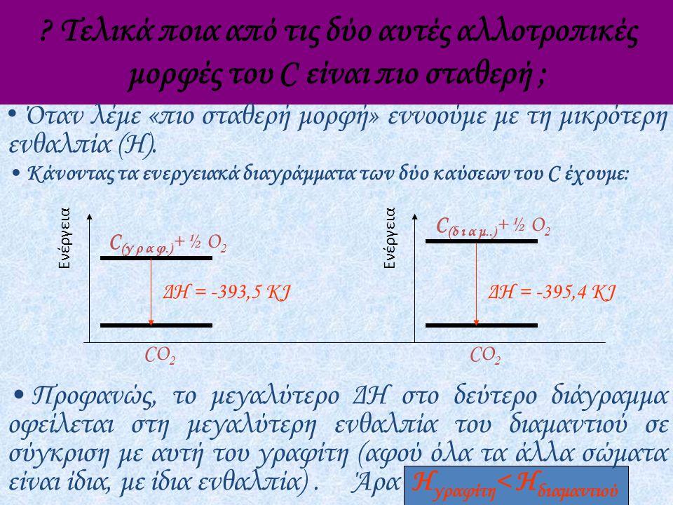 Τελικά ποια από τις δύο αυτές αλλοτροπικές μορφές του C είναι πιο σταθερή ; Όταν λέμε «πιο σταθερή μορφή» εννοούμε με τη μικρότερη ενθαλπία (Η).