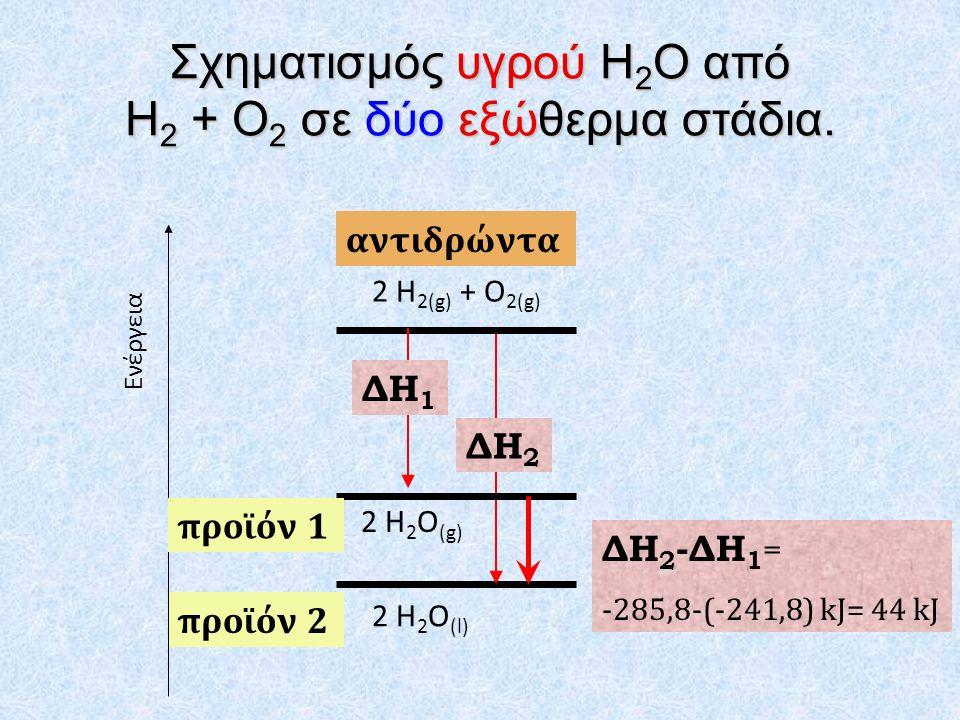 Σχηματισμός υγρού H 2 O από H 2 + O 2 σε δύο εξώθερμα στάδια.