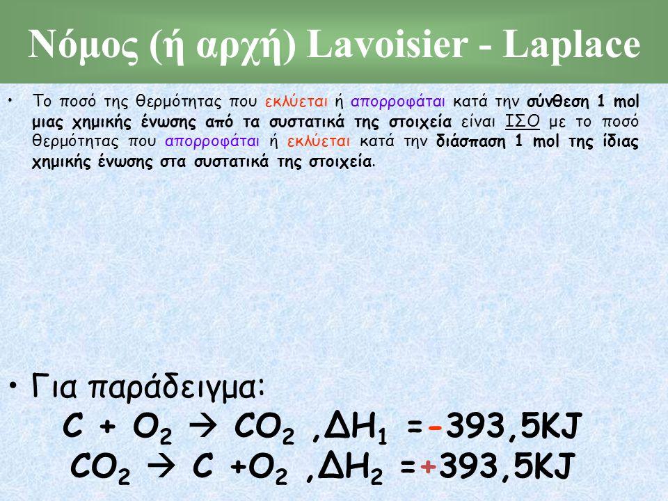 Νόμος (ή αρχή) Lavoisier - Laplace Το ποσό της θερμότητας που εκλύεται ή απορροφάται κατά την σύνθεση 1 mol μιας χημικής ένωσης από τα συστατικά της στοιχεία είναι ΙΣΟ με το ποσό θερμότητας που απορροφάται ή εκλύεται κατά την διάσπαση 1 mol της ίδιας χημικής ένωσης στα συστατικά της στοιχεία.