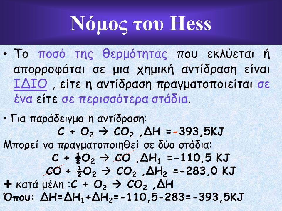 Νόμος του Hess Το ποσό της θερμότητας που εκλύεται ή απορροφάται σε μια χημική αντίδραση είναι ΙΔΙΟ, είτε η αντίδραση πραγματοποιείται σε ένα είτε σε περισσότερα στάδια.