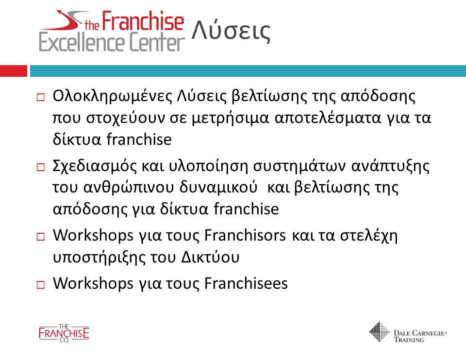 Λύσεις  Ολοκληρωμένες Λύσεις βελτίωσης της απόδοσης που στοχεύουν σε μετρήσιμα αποτελέσματα για τα δίκτυα franchise  Σχεδιασμός και υλοποίηση συστημάτων ανάπτυξης του ανθρώπινου δυναμικού και βελτίωσης της απόδοσης για δίκτυα franchise  Workshops για τους Franchisors και τα στελέχη υποστήριξης του Δικτύου  Workshops για τους Franchisees