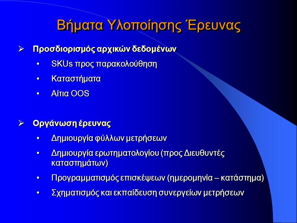  Προσδιορισμός αρχικών δεδομένων SKUs προς παρακολούθηση Καταστήματα Αίτια OOS  Οργάνωση έρευνας Δημιουργία φύλλων μετρήσεων Δημιουργία ερωτηματολογίου (προς Διευθυντές καταστημάτων) Προγραμματισμός επισκέψεων (ημερομηνία – κατάστημα) Σχηματισμός και εκπαίδευση συνεργείων μετρήσεων  Προσδιορισμός αρχικών δεδομένων SKUs προς παρακολούθηση Καταστήματα Αίτια OOS  Οργάνωση έρευνας Δημιουργία φύλλων μετρήσεων Δημιουργία ερωτηματολογίου (προς Διευθυντές καταστημάτων) Προγραμματισμός επισκέψεων (ημερομηνία – κατάστημα) Σχηματισμός και εκπαίδευση συνεργείων μετρήσεων Βήματα Υλοποίησης Έρευνας