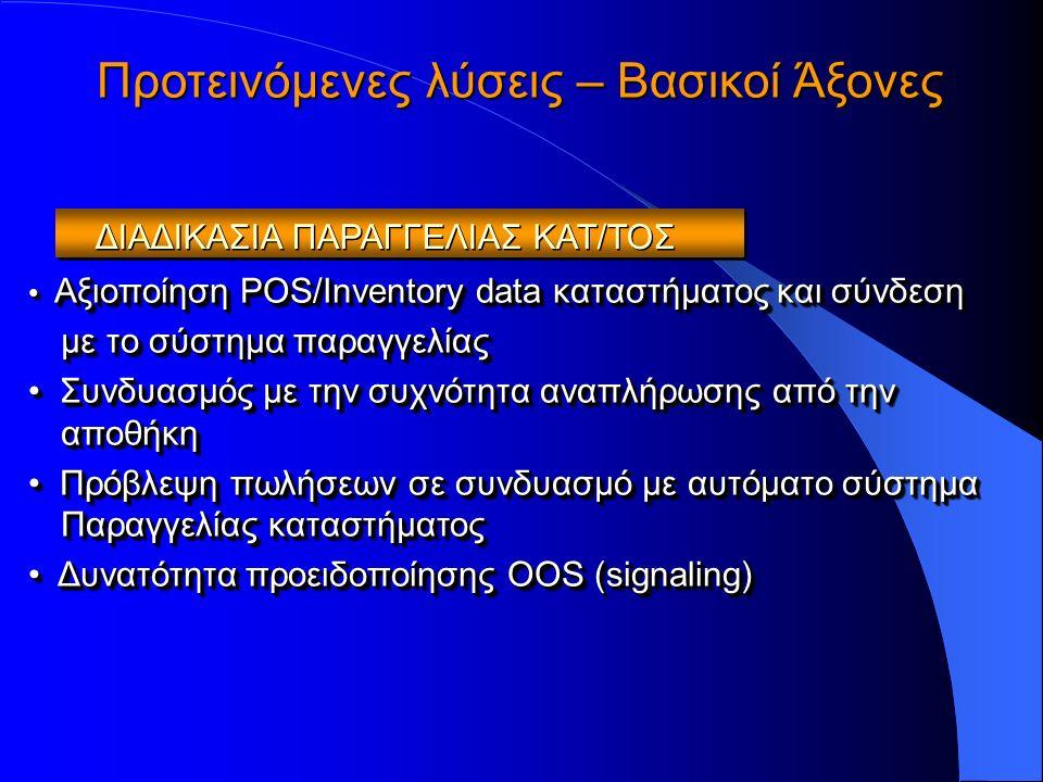 Αξιοποίηση POS/Inventory data καταστήματος και σύνδεση Αξιοποίηση POS/Inventory data καταστήματος και σύνδεση με το σύστημα παραγγελίας Συνδυασμός με την συχνότητα αναπλήρωσης από την αποθήκη Συνδυασμός με την συχνότητα αναπλήρωσης από την αποθήκη Πρόβλεψη πωλήσεων σε συνδυασμό με αυτόματο σύστημα Παραγγελίας καταστήματος Πρόβλεψη πωλήσεων σε συνδυασμό με αυτόματο σύστημα Παραγγελίας καταστήματος Δυνατότητα προειδοποίησης OOS (signaling) Δυνατότητα προειδοποίησης OOS (signaling) Αξιοποίηση POS/Inventory data καταστήματος και σύνδεση Αξιοποίηση POS/Inventory data καταστήματος και σύνδεση με το σύστημα παραγγελίας Συνδυασμός με την συχνότητα αναπλήρωσης από την αποθήκη Συνδυασμός με την συχνότητα αναπλήρωσης από την αποθήκη Πρόβλεψη πωλήσεων σε συνδυασμό με αυτόματο σύστημα Παραγγελίας καταστήματος Πρόβλεψη πωλήσεων σε συνδυασμό με αυτόματο σύστημα Παραγγελίας καταστήματος Δυνατότητα προειδοποίησης OOS (signaling) Δυνατότητα προειδοποίησης OOS (signaling) ΔΙΑΔΙΚΑΣΙΑ ΠΑΡΑΓΓΕΛΙΑΣ ΚΑΤ/ΤΟΣ Προτεινόμενες λύσεις – Βασικοί Άξονες
