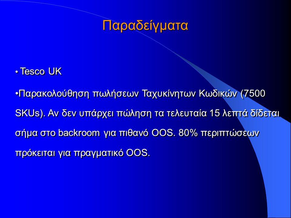 Παραδείγματα Tesco UK Παρακολούθηση πωλήσεων Ταχυκίνητων Κωδικών (7500 SKUs). Αν δεν υπάρχει πώληση τα τελευταία 15 λεπτά δίδεται σήμα στο backroom γι