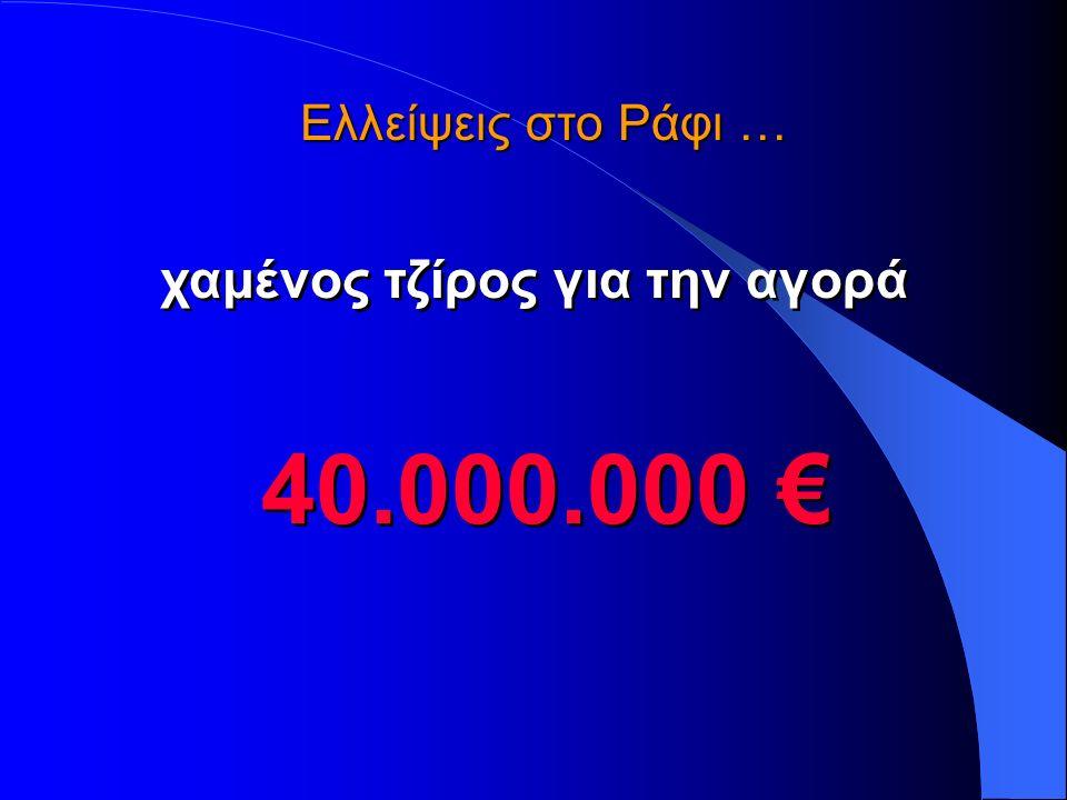 Eλλείψεις στο Ράφι … 40.000.000 € χαμένος τζίρος για την αγορά