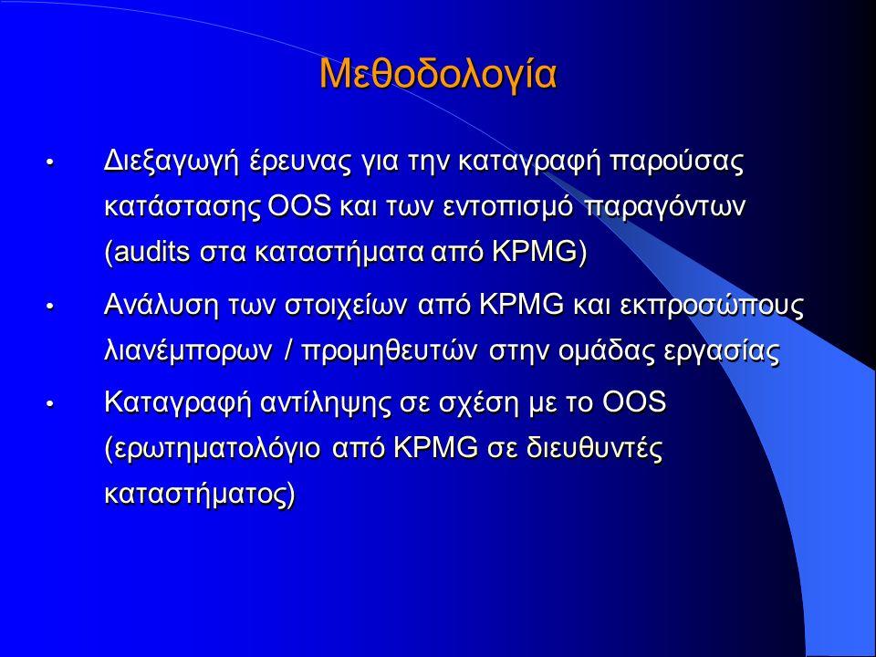 Διεξαγωγή έρευνας για την καταγραφή παρούσας κατάστασης OOS και των εντοπισμό παραγόντων (audits στα καταστήματα από KPMG) Ανάλυση των στοιχείων από ΚPMG και εκπροσώπους λιανέμπορων / προμηθευτών στην ομάδας εργασίας Καταγραφή αντίληψης σε σχέση με το ΟΟS (ερωτηματολόγιο από KPMG σε διευθυντές καταστήματος) Διεξαγωγή έρευνας για την καταγραφή παρούσας κατάστασης OOS και των εντοπισμό παραγόντων (audits στα καταστήματα από KPMG) Ανάλυση των στοιχείων από ΚPMG και εκπροσώπους λιανέμπορων / προμηθευτών στην ομάδας εργασίας Καταγραφή αντίληψης σε σχέση με το ΟΟS (ερωτηματολόγιο από KPMG σε διευθυντές καταστήματος) Μεθοδολογία