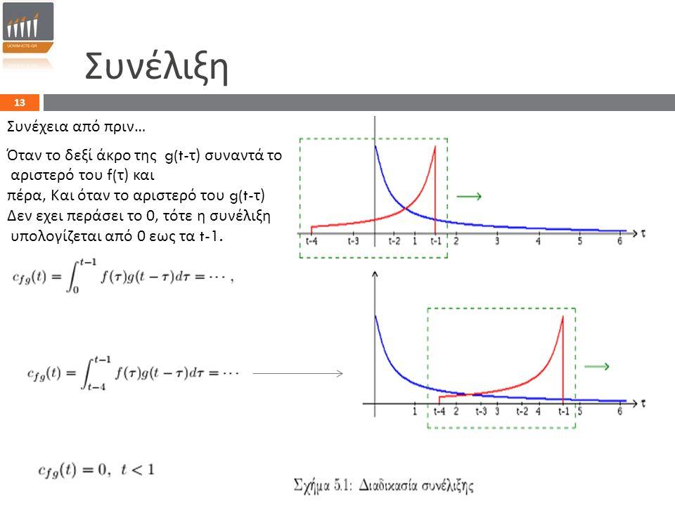 13 Συνέχεια από πριν … Συνέλιξη Όταν το δεξί άκρο της g(t- τ ) συναντά το αριστερό του f( τ ) και πέρα, Και όταν το αριστερό του g(t- τ ) Δεν εχει περάσει το 0, τότε η συνέλιξη υπολογίζεται από 0 εως τα t-1.