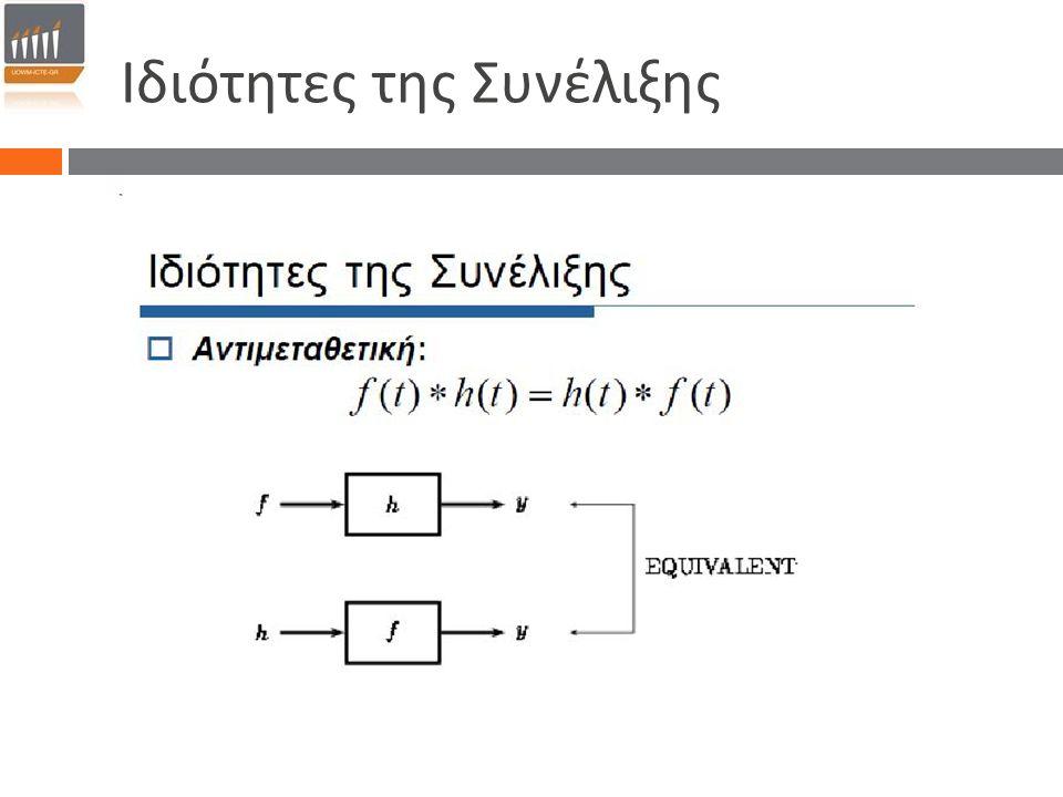Ιδιότητες Συνέλιξης