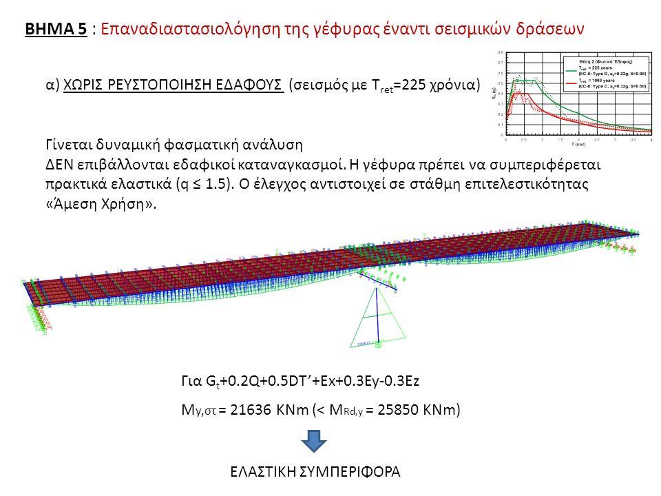 α) ΧΩΡΙΣ ΡΕΥΣΤΟΠΟΙΗΣΗ ΕΔΑΦΟΥΣ (σεισμός με Τ ret =225 χρόνια) Γίνεται δυναμική φασματική ανάλυση ΔΕΝ επιβάλλονται εδαφικοί καταναγκασμοί.