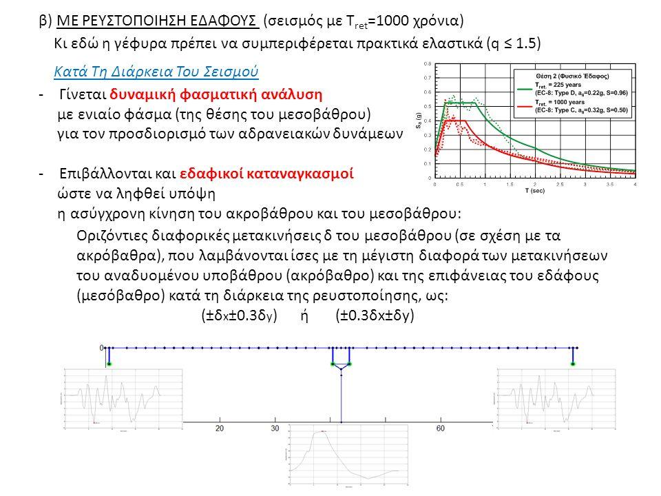 β) ΜΕ ΡΕΥΣΤΟΠΟΙΗΣΗ ΕΔΑΦΟΥΣ (σεισμός με Τ ret =1000 χρόνια) Κι εδώ η γέφυρα πρέπει να συμπεριφέρεται πρακτικά ελαστικά (q ≤ 1.5) Κατά Τη Διάρκεια Του Σεισμού -Γίνεται δυναμική φασματική ανάλυση με ενιαίο φάσμα (της θέσης του μεσοβάθρου) για τον προσδιορισμό των αδρανειακών δυνάμεων -Επιβάλλονται και εδαφικοί καταναγκασμοί ώστε να ληφθεί υπόψη η ασύγχρονη κίνηση του ακροβάθρου και του μεσοβάθρου: Οριζόντιες διαφορικές μετακινήσεις δ του μεσοβάθρου (σε σχέση με τα ακρόβαθρα), που λαμβάνονται ίσες με τη μέγιστη διαφορά των μετακινήσεων του αναδυομένου υποβάθρου (ακρόβαθρο) και της επιφάνειας του εδάφους (μεσόβαθρο) κατά τη διάρκεια της ρευστοποίησης, ως: (±δ x ±0.3δ y ) ή (±0.3δx±δy)