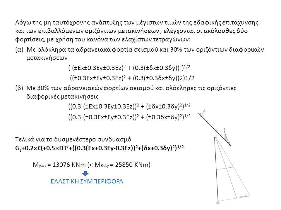 Λόγω της μη ταυτόχρονης ανάπτυξης των μέγιστων τιμών της εδαφικής επιτάχυνσης και των επιβαλλόμενων οριζόντιων μετακινήσεων, ελέγχονται οι ακόλουθες δύο φορτίσεις, με χρήση του κανόνα των ελαχίστων τετραγώνων: (α) Με ολόκληρα τα αδρανειακά φορτία σεισμού και 30% των οριζόντιων διαφορικών μετακινήσεων ( (±Ex±0.3Ey±0.3Ez) 2 + (0.3(±δx±0.3δy)) 2 ) 1/2 ((±0.3Ex±Ey±0.3Ez) 2 + (0.3(±0.3δx±δy))2)1/2 (β) Με 30% των αδρανειακών φορτίων σεισμού και ολόκληρες τις οριζόντιες διαφορικές μετακινήσεις ((0.3 (±Ex±0.3Ey±0.3Ez)) 2 + (±δx±0.3δy) 2 ) 1/2 ((0.3 (±0.3Ex±Ey±0.3Ez)) 2 + (±0.3δx±δy) 2 ) 1/2 Τελικά για το δυσμενέστερο συνδυασμό G t +0.2  Q+0.5  DT'+((0.3(Ex+0.3Ey-0.3Ez)) 2 +(δx+0.3δy) 2 ) 1/2 M y,στ = 13076 ΚNm (< M Rd,y = 25850 KNm) ΕΛΑΣΤΙΚΗ ΣΥΜΠΕΡΙΦΟΡΑ