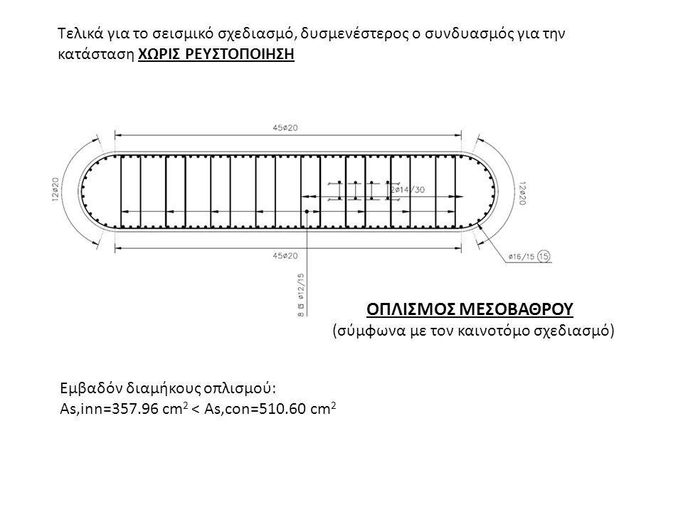 Τελικά για το σεισμικό σχεδιασμό, δυσμενέστερος ο συνδυασμός για την κατάσταση ΧΩΡΙΣ ΡΕΥΣΤΟΠΟΙΗΣΗ ΟΠΛΙΣΜΟΣ ΜΕΣΟΒΑΘΡΟΥ (σύμφωνα με τον καινοτόμο σχεδιασμό) Εμβαδόν διαμήκους οπλισμού: As,inn=357.96 cm 2 < As,con=510.60 cm 2