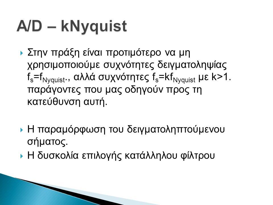  Στην πράξη είναι προτιμότερο να μη χρησιμοποιούμε συχνότητες δειγματοληψίας f s =f Nyquist., αλλά συχνότητες f s =kf Nyquist με k>1.