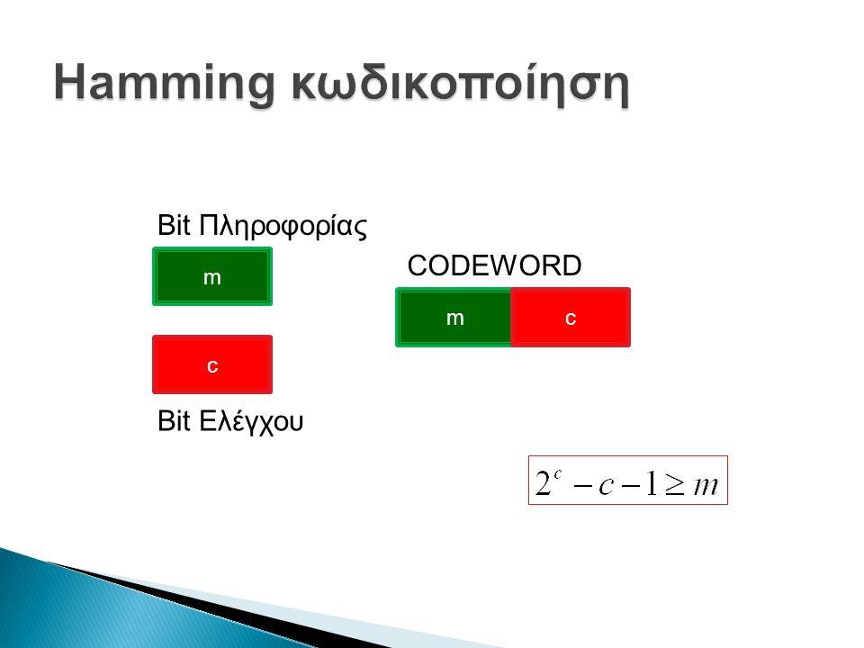 m c mc CODEWORD Bit Πληροφορίας Bit Ελέγχου