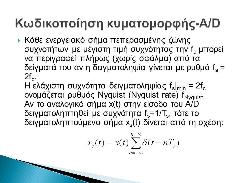  Κάθε ενεργειακό σήμα πεπερασμένης ζώνης συχνοτήτων με μέγιστη τιμή συχνότητας την f c μπορεί να περιγραφεί πλήρως (χωρίς σφάλμα) από τα δείγματά του αν η δειγματοληψία γίνεται με ρυθμό f s = 2f c.