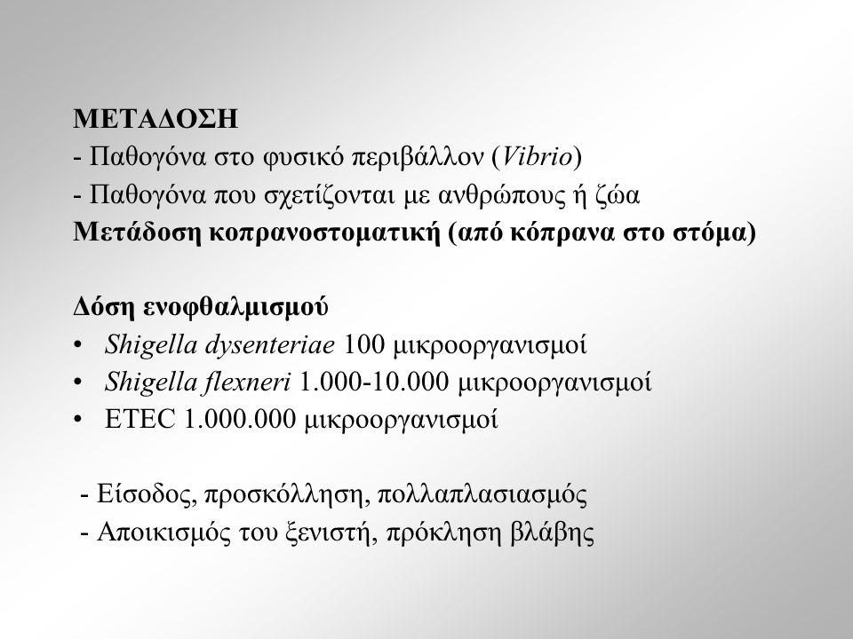 MEΤΑΔΟΣΗ - Παθογόνα στο φυσικό περιβάλλον (Vibrio) - Παθογόνα που σχετίζονται με ανθρώπους ή ζώα Μετάδοση κοπρανοστοματική (από κόπρανα στο στόμα) Δόση ενοφθαλμισμού Shigella dysenteriae 100 μικροοργανισμοί Shigella flexneri 1.000-10.000 μικροοργανισμοί ΕΤΕC 1.000.000 μικροοργανισμοί - Είσοδος, προσκόλληση, πολλαπλασιασμός - Αποικισμός του ξενιστή, πρόκληση βλάβης