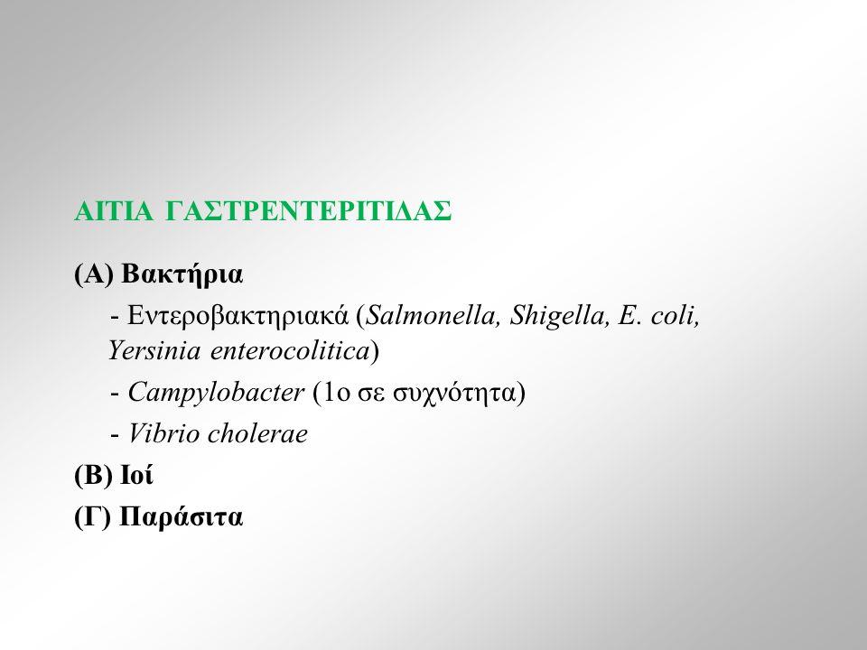 Γαστρεντερίτιδα από Campylobacter jejuni Ασυμπτωματική φορία ζώων: ρεζερβουάρ ανθρώπινης λοίμωξης Μολυσμένο νερό, φαγητό, γάλα Περισσότερα από 50% των περιστατικών: κατανάλωση πουλερικών (κοτόπουλο, γαλοπούλα) Προδιάθεση: γαστρική αχλωρυδρία Κλινική εικόνα: διάρροια, κοιλιακό άλγος, πυρετός Οίδημα, έλκη βλεννογόνου (διείσδυση, παραγωγή τοξινών) Συνήθως αυτοπεριοριζόμενη λοίμωξη Πρόληψη: ορθή παρασκευή φαγητού, παστερίωση γάλατος, πρόληψη μόλυνσης δικτύου ύδρευσης
