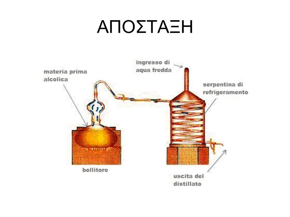ΑΜΒΥΚΑΣ Ή ΑΠΟΣΤΑΚΤΗΡΑΣ Είναι η συσκευή με την οποία πραγματοποιείται η απόσταξη, χωρητικότητας 80 έως 130 lt, κατασκευασμένος από χαλκό.