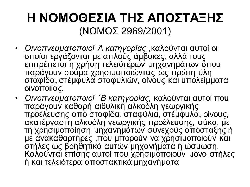 Η ΝΟΜΟΘΕΣΙΑ ΤΗΣ ΑΠΟΣΤΑΞΗΣ (ΝΟΜΟΣ 2969/2001) Οινοπνευματοποιοί Ά κατηγορίας,καλούνται αυτοί οι οποίοι εργάζονται με απλούς άμβυκες, αλλά τους επιτρέπεται η χρήση τελειότερων μηχανημάτων όπου παράγουν σούμα χρησιμοποιώντας ως πρώτη ύλη σταφίδα, στέμφυλα σταφυλιών, οίνους και υπολείμματα οινοποιίας.