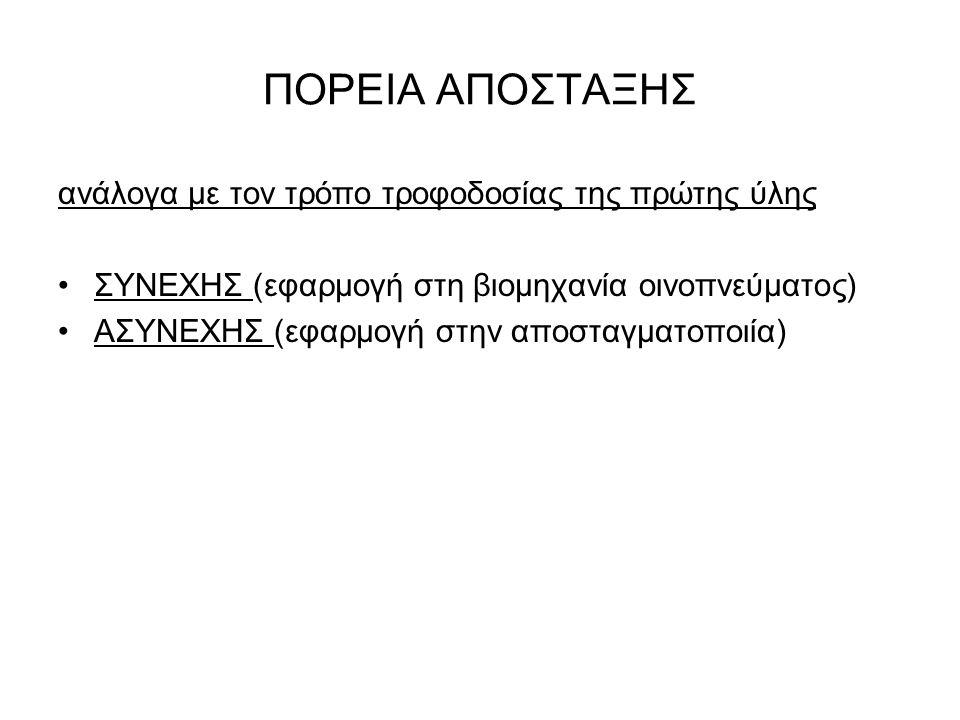 2) ΑΡΩΜΑΤΙΣΜΟΣ