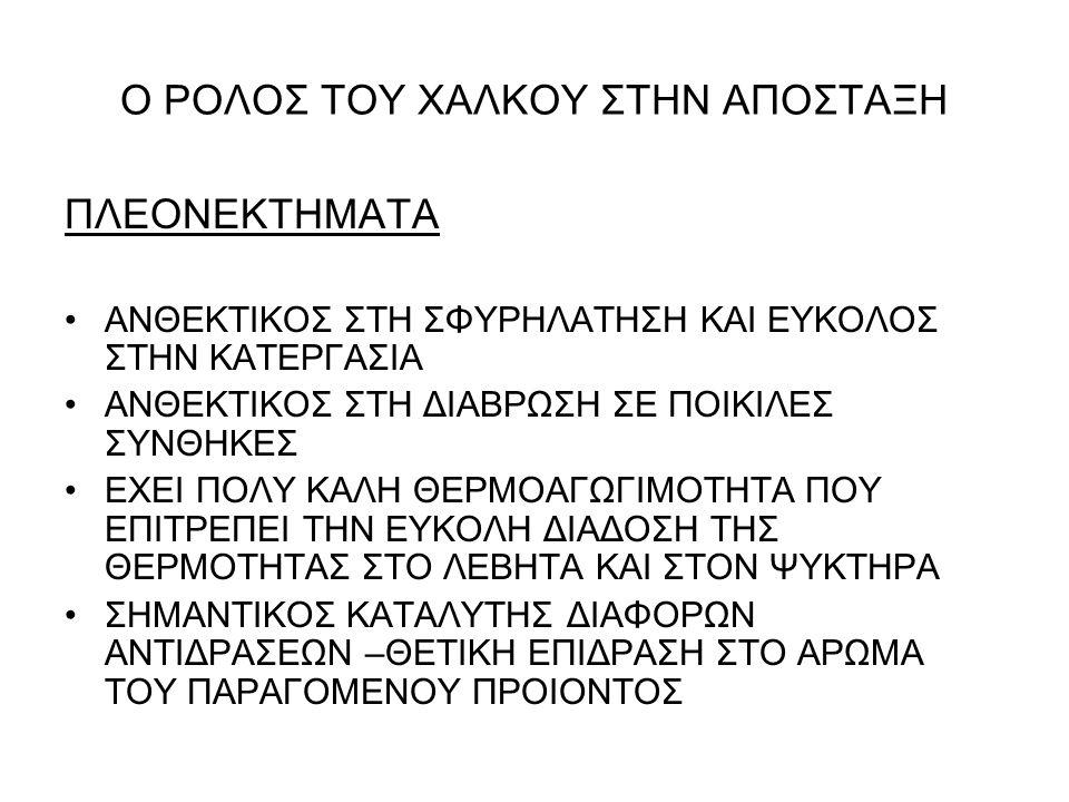 3) ΠΩΜΑΤΙΣΜΟΣ