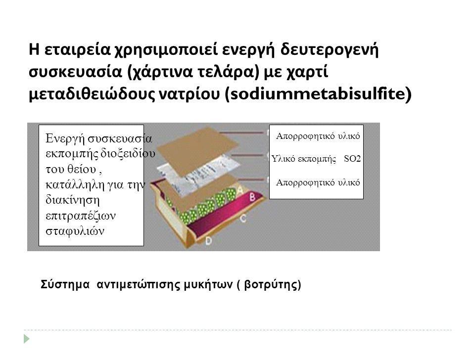 Η εταιρεία χρησιμοποιεί ενεργή δευτερογενή συσκευασία (χάρτινα τελάρα) με χαρτί μεταδιθειώδους νατρίου ( sodiummetabisulfite) Σύστημα αντιμετώπισης μυκήτων ( βοτρύτης) Απορροφητικό υλικό Υλικό εκπομπής SO2 Απορροφητικό υλικό Ενεργή συσκευασία εκπομπής διοξειδίου του θείου, κατάλληλη για την διακίνηση επιτραπέζιων σταφυλιών