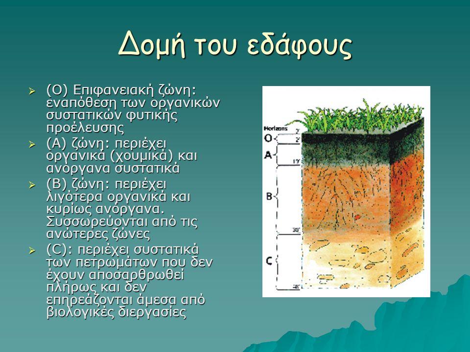 Δομή του εδάφους  (O) Επιφανειακή ζώνη: εναπόθεση των οργανικών συστατικών φυτικής προέλευσης  (Α) ζώνη: περιέχει οργανικά (χουμικά) και ανόργανα συστατικά  (Β) ζώνη: περιέχει λιγότερα οργανικά και κυρίως ανόργανα.
