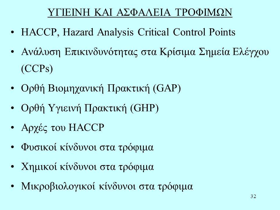 32 ΥΓΙΕΙΝΗ ΚΑΙ ΑΣΦΑΛΕΙΑ ΤΡΟΦΙΜΩΝ HACCP, Hazard Analysis Critical Control Points Ανάλυση Επικινδυνότητας στα Κρίσιμα Σημεία Ελέγχου (CCPs) Ορθή Βιομηχανική Πρακτική (GAP) Ορθή Υγιεινή Πρακτική (GHP) Αρχές του HACCP Φυσικοί κίνδυνοι στα τρόφιμα Χημικοί κίνδυνοι στα τρόφιμα Μικροβιολογικοί κίνδυνοι στα τρόφιμα