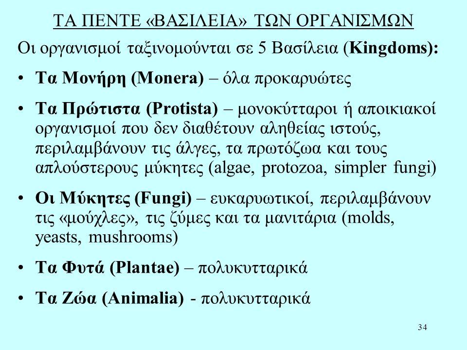 34 ΤΑ ΠΕΝΤΕ «ΒΑΣΙΛΕΙΑ» ΤΩΝ ΟΡΓΑΝΙΣΜΩΝ Οι οργανισμοί ταξινομούνται σε 5 Βασίλεια (Kingdoms): Τα Μονήρη (Monera) – όλα προκαρυώτες Τα Πρώτιστα (Protista) – μονοκύτταροι ή αποικιακοί οργανισμοί που δεν διαθέτουν αληθείας ιστούς, περιλαμβάνουν τις άλγες, τα πρωτόζωα και τους απλούστερους μύκητες (algae, protozoa, simpler fungi) Οι Μύκητες (Fungi) – ευκαρυωτικοί, περιλαμβάνουν τις «μούχλες», τις ζύμες και τα μανιτάρια (molds, yeasts, mushrooms) Τα Φυτά (Plantae) – πολυκυτταρικά Τα Ζώα (Animalia) - πολυκυτταρικά