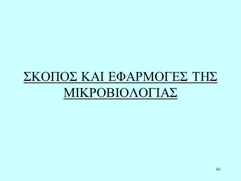 40 ΣΚΟΠΟΣ ΚΑΙ ΕΦΑΡΜΟΓΕΣ ΤΗΣ ΜΙΚΡΟΒΙΟΛΟΓΙΑΣ
