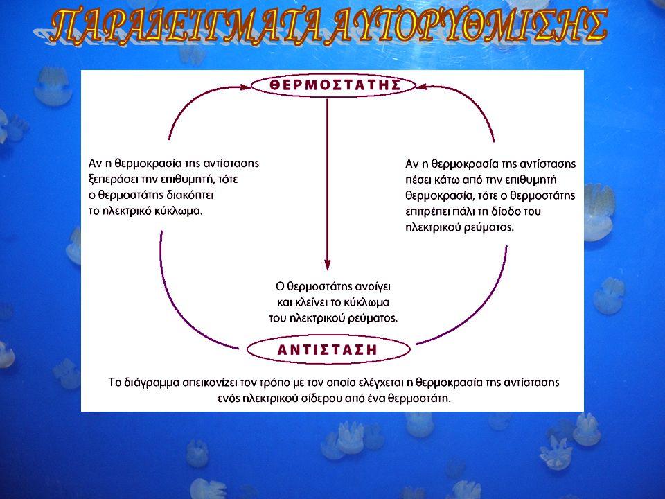 Στόχοι ενότητας: Να ορίζεις την έννοια της ομοιόστασης και να περιγράφεις το γενικό μηχανισμό της Να εξηγείς το μηχανισμό διατήρησης της θερμοκρασίας του ανθρώπινου οργανισμού