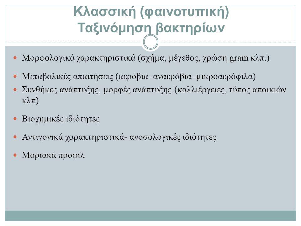 Κλασσική ( φαινοτυπική ) Ταξινόμηση βακτηρίων Μορφολογικά χαρακτηριστικά ( σχήμα, μέγεθος, χρώση gram κλπ.) Μεταβολικές απαιτήσεις ( αερόβια – αναερόβια – μικροαερόφιλα ) Συνθήκες ανάπτυξης, μορφές ανάπτυξης ( καλλιέργειες, τύπος αποικιών κλπ ) Βιοχημικές ιδιότητες Αντιγονικά χαρακτηριστικά - ανοσολογικές ιδιότητες Μοριακά προφίλ