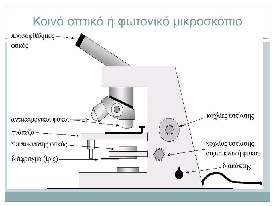 Κοινό οπτικό ή φωτονικό μικροσκόπιο