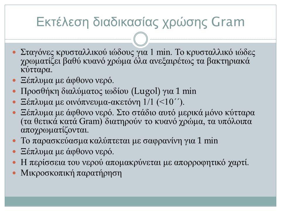 Εκτέλεση διαδικασίας χρώσης Gram Σταγόνες κρυσταλλικού ιώδους για 1 min.