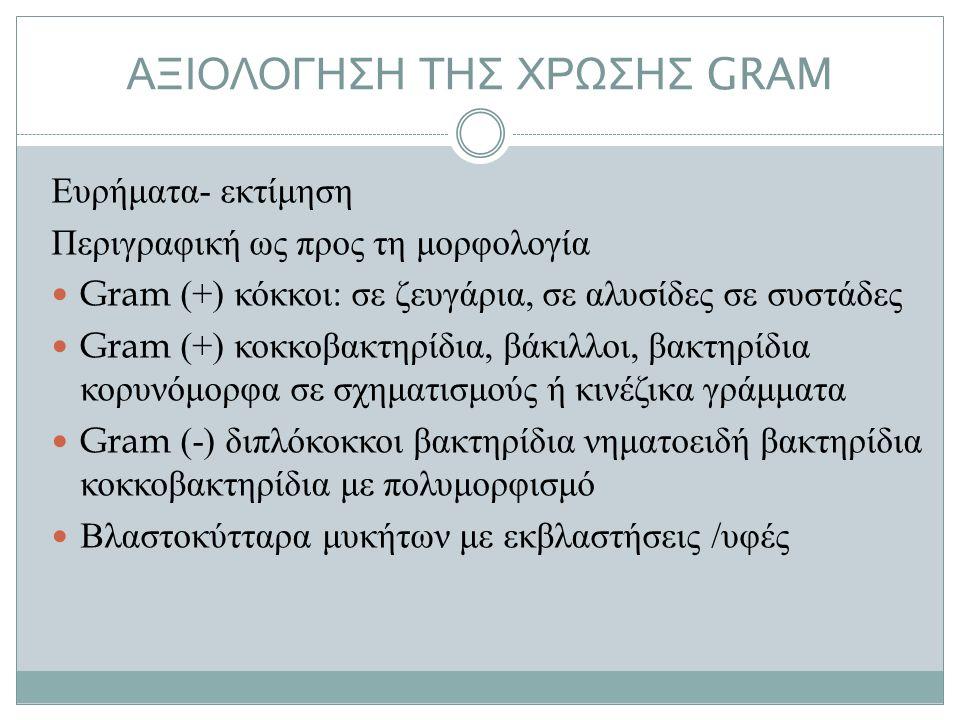 ΑΞΙΟΛΟΓΗΣΗ ΤΗΣ ΧΡΩΣΗΣ GRAM Ευρήματα - εκτίμηση Περιγραφική ως προς τη μορφολογία Gram (+) κόκκοι : σε ζευγάρια, σε αλυσίδες σε συστάδες Gram (+) κοκκοβακτηρίδια, βάκιλλοι, βακτηρίδια κορυνόμορφα σε σχηματισμούς ή κινέζικα γράμματα Gram (-) διπλόκοκκοι βακτηρίδια νηματοειδή βακτηρίδια κοκκοβακτηρίδια με πολυμορφισμό Βλαστοκύτταρα μυκήτων με εκβλαστήσεις / υφές