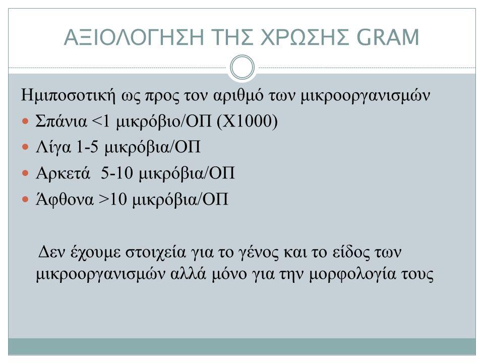 ΑΞΙΟΛΟΓΗΣΗ ΤΗΣ ΧΡΩΣΗΣ GRAM Ημιποσοτική ως προς τον αριθμό των μικροοργανισμών Σπάνια <1 μικρόβιο / ΟΠ ( Χ 1000) Λίγα 1-5 μικρόβια / ΟΠ Αρκετά 5-10 μικρόβια / ΟΠ Άφθονα >10 μικρόβια / ΟΠ Δεν έχουμε στοιχεία για το γένος και το είδος των μικροοργανισμών αλλά μόνο για την μορφολογία τους