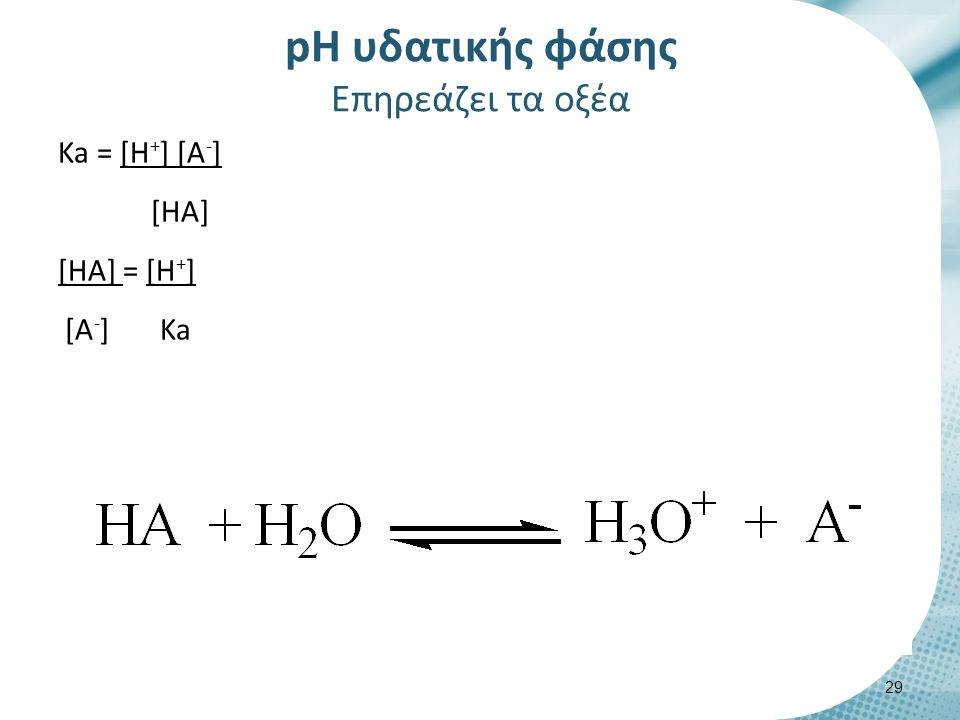 Ka = [H + ] [A - ] [HA] [HA] = [H + ] [A - ] Ka pH υδατικής φάσης Επηρεάζει τα οξέα 29