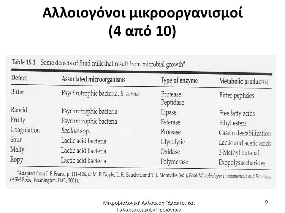 Αλλοιογόνοι μικροοργανισμοί (4 από 10) Μικροβιολογική Αλλοίωση Γάλακτος και Γαλακτοκομικών Προϊόντων 9
