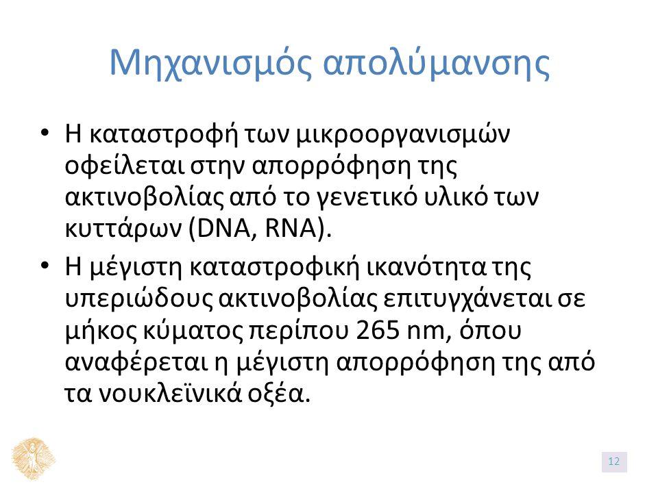 Μηχανισμός απολύμανσης Η καταστροφή των μικροοργανισμών οφείλεται στην απορρόφηση της ακτινοβολίας από το γενετικό υλικό των κυττάρων (DNA, RNA).