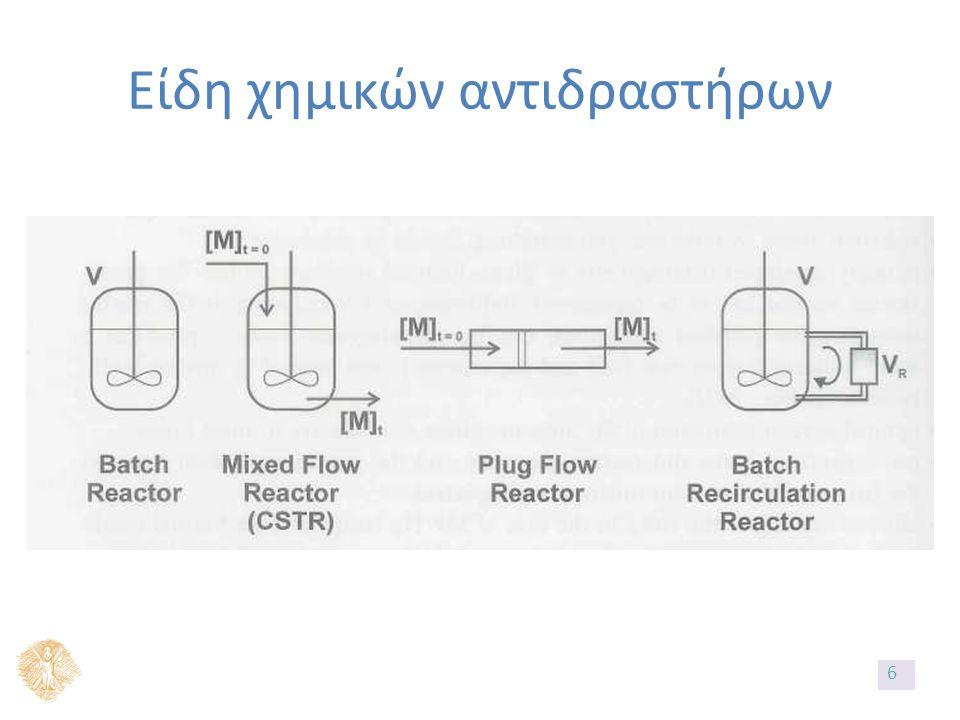 Είδη χημικών αντιδραστήρων 6