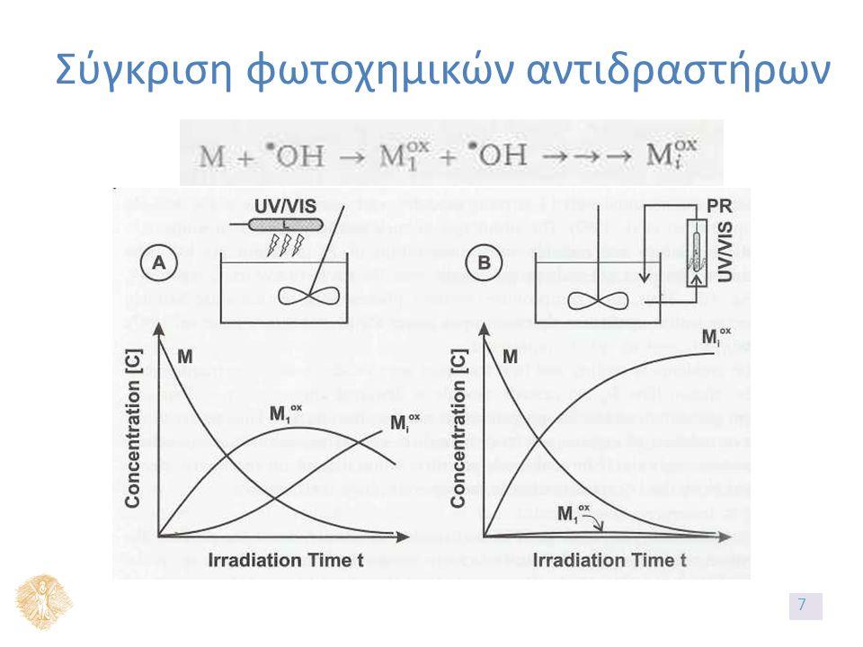 Σύγκριση φωτοχημικών αντιδραστήρων 7